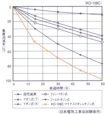 集塵・消煙効果.jpg