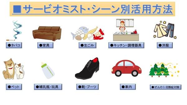 サービオミストシーン別活用方法.jpg