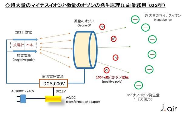 マイナスイオン発生原理.jpg