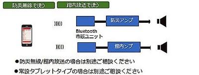 防災無線との接続.jpg