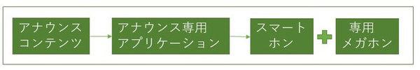 商品構成しゃべるホン.jpg